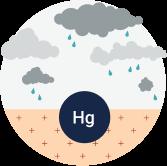 Hg icon
